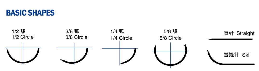 needle circle choices
